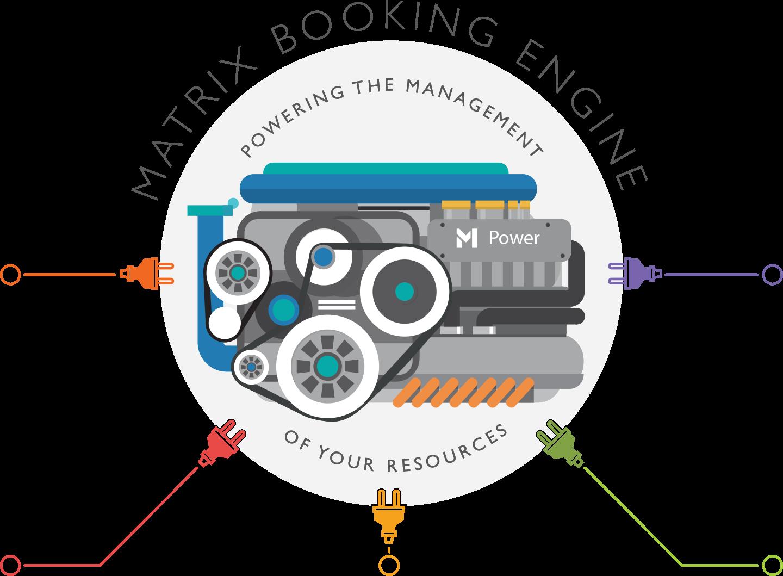 infographic Matrix Engine v8